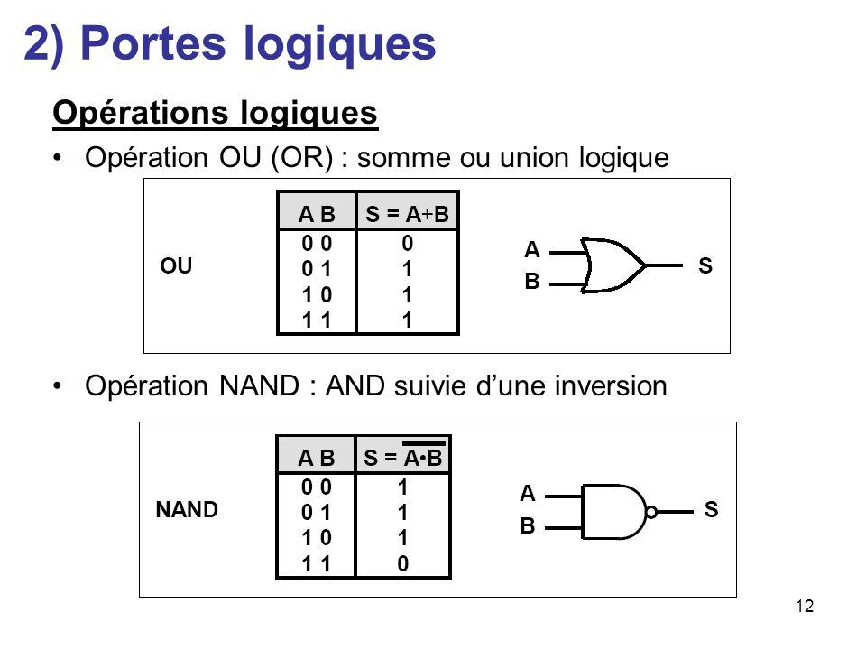 12 Opérations logiques Opération OU (OR) : somme ou union logique Opération NAND : AND suivie dune inversion 2) Portes logiques