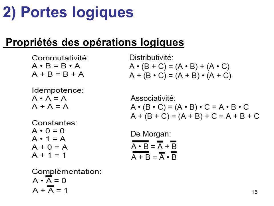 15 2) Portes logiques Propriétés des opérations logiques