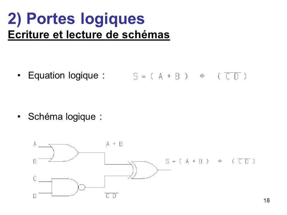 16 2) Portes logiques Ecriture et lecture de schémas Equation logique : Schéma logique :