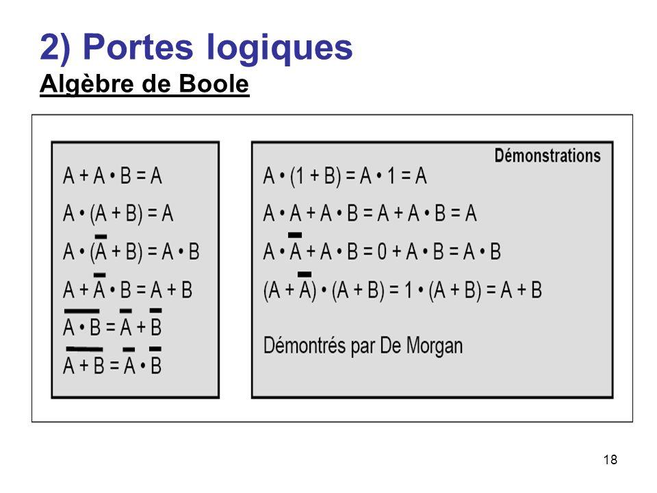 18 2) Portes logiques Algèbre de Boole