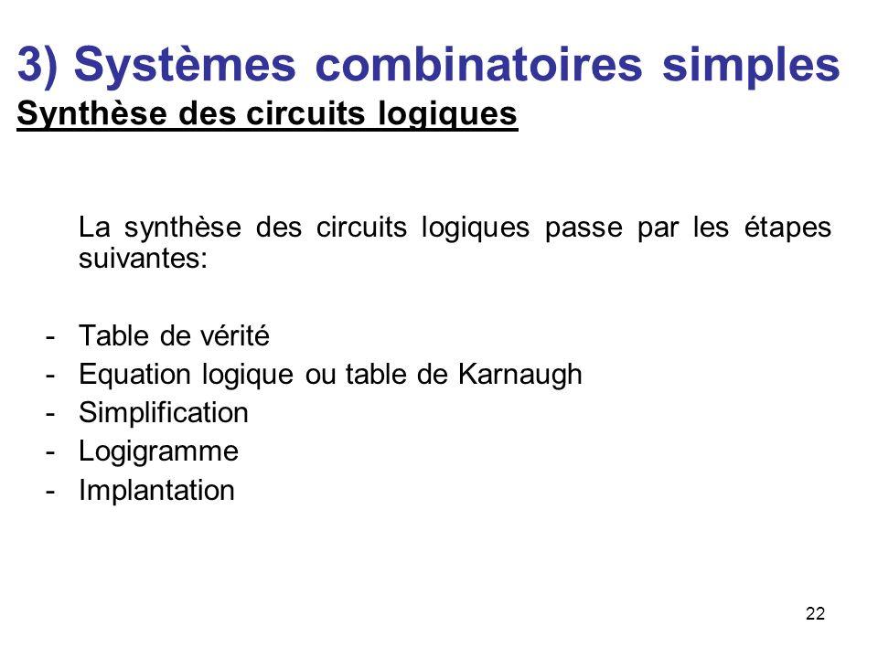22 La synthèse des circuits logiques passe par les étapes suivantes: -Table de vérité -Equation logique ou table de Karnaugh -Simplification -Logigram