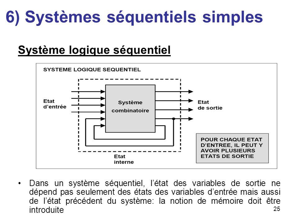 25 6) Systèmes séquentiels simples Système logique séquentiel Dans un système séquentiel, létat des variables de sortie ne dépend pas seulement des ét