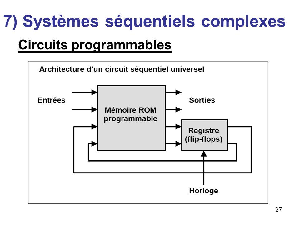 27 Circuits programmables 7) Systèmes séquentiels complexes