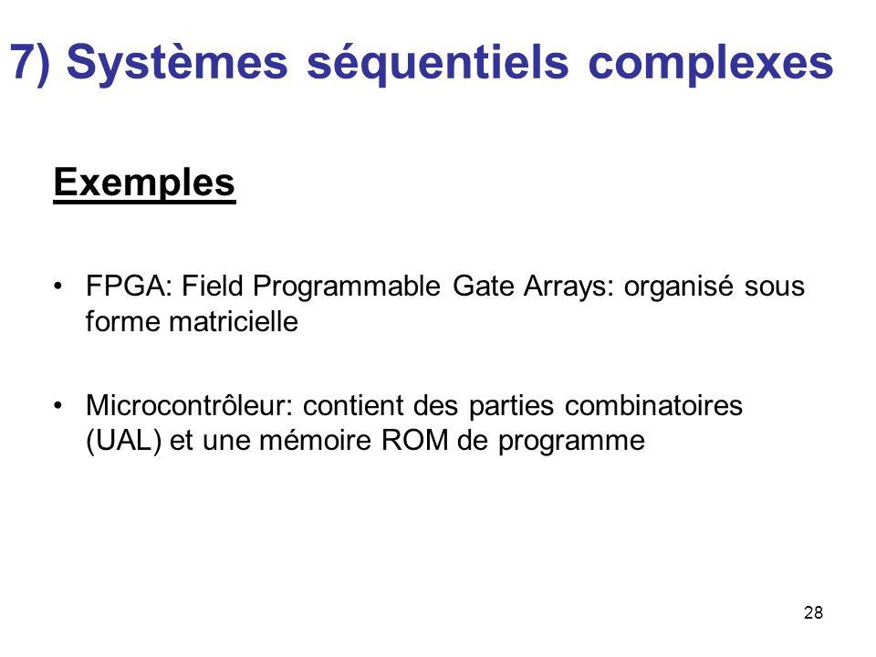 28 Exemples FPGA: Field Programmable Gate Arrays: organisé sous forme matricielle Microcontrôleur: contient des parties combinatoires (UAL) et une mém