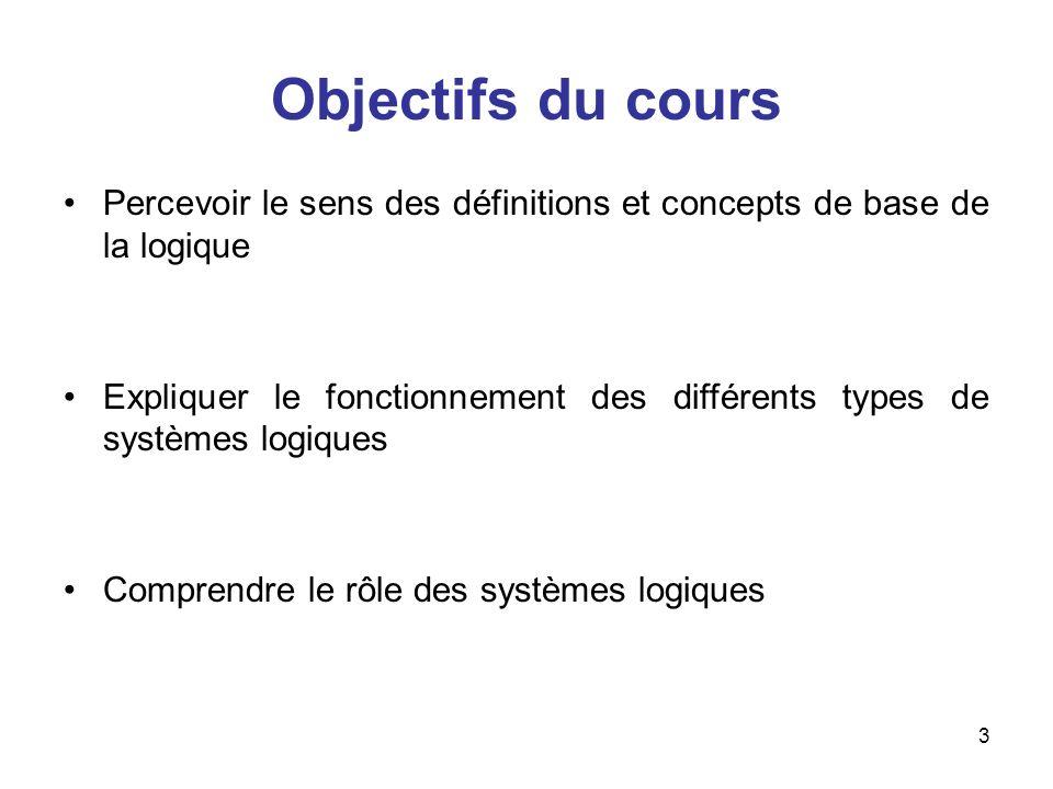 3 Objectifs du cours Percevoir le sens des définitions et concepts de base de la logique Expliquer le fonctionnement des différents types de systèmes