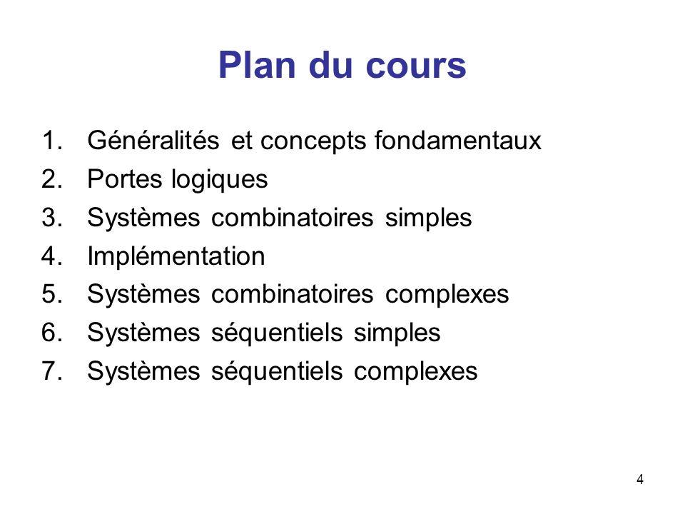 4 Plan du cours 1.Généralités et concepts fondamentaux 2.Portes logiques 3.Systèmes combinatoires simples 4.Implémentation 5.Systèmes combinatoires co