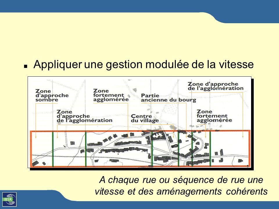 Les plateaux 30 km/h 50 km/h 70 km/h 90 km/h Transit Collecte desserte Arrêté royal du 9 octobre 1998 modifié par l arrêté royal du 14-5-2002 (Moniteur belge des 28.10.1998 et 31.5.2002).