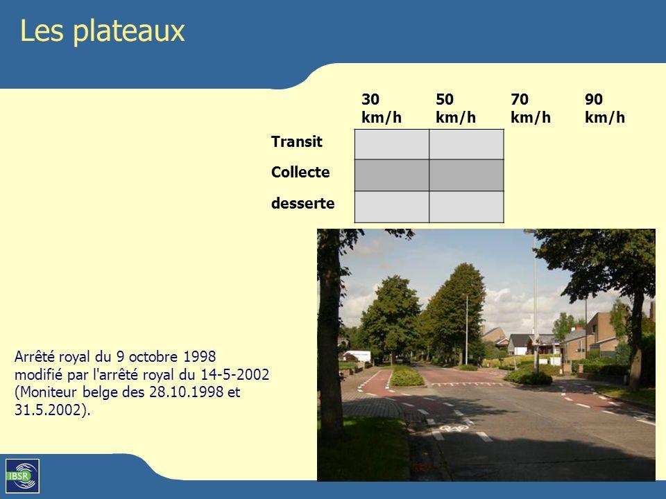 Les plateaux 30 km/h 50 km/h 70 km/h 90 km/h Transit Collecte desserte Arrêté royal du 9 octobre 1998 modifié par l'arrêté royal du 14-5-2002 (Moniteu