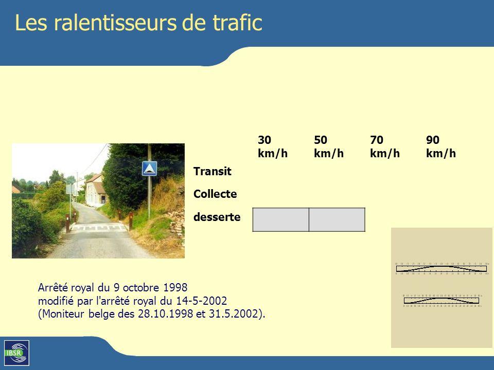 Les ralentisseurs de trafic 30 km/h 50 km/h 70 km/h 90 km/h Transit Collecte desserte Arrêté royal du 9 octobre 1998 modifié par l'arrêté royal du 14-