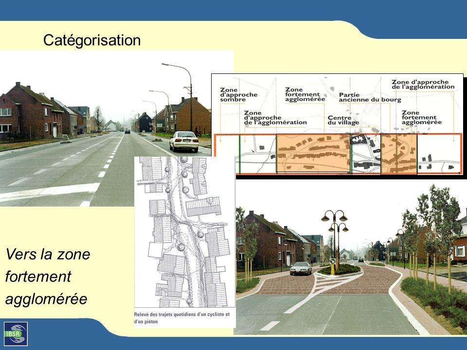 Plateaux Aménagements spécifiques Plateaux Enquête dans le cadre des rues citoyennes en Région wallonne