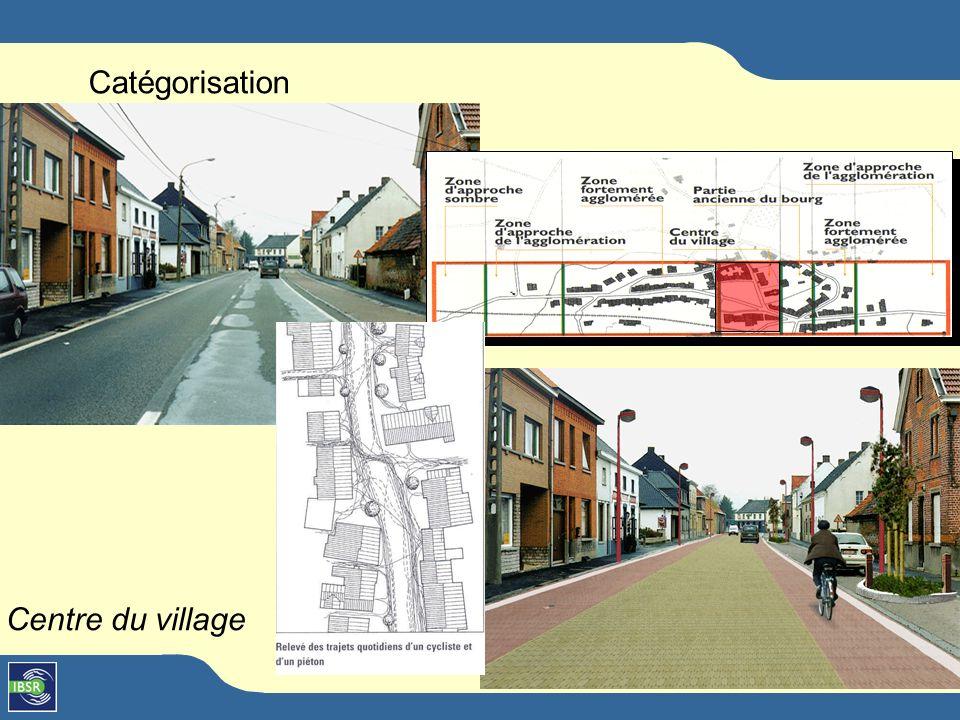 Catégorisation Centre du village