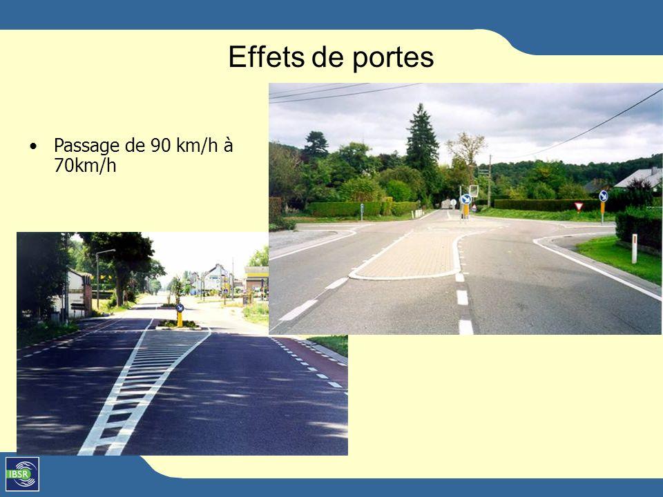Passage de 90 km/h à 70km/h Effets de portes