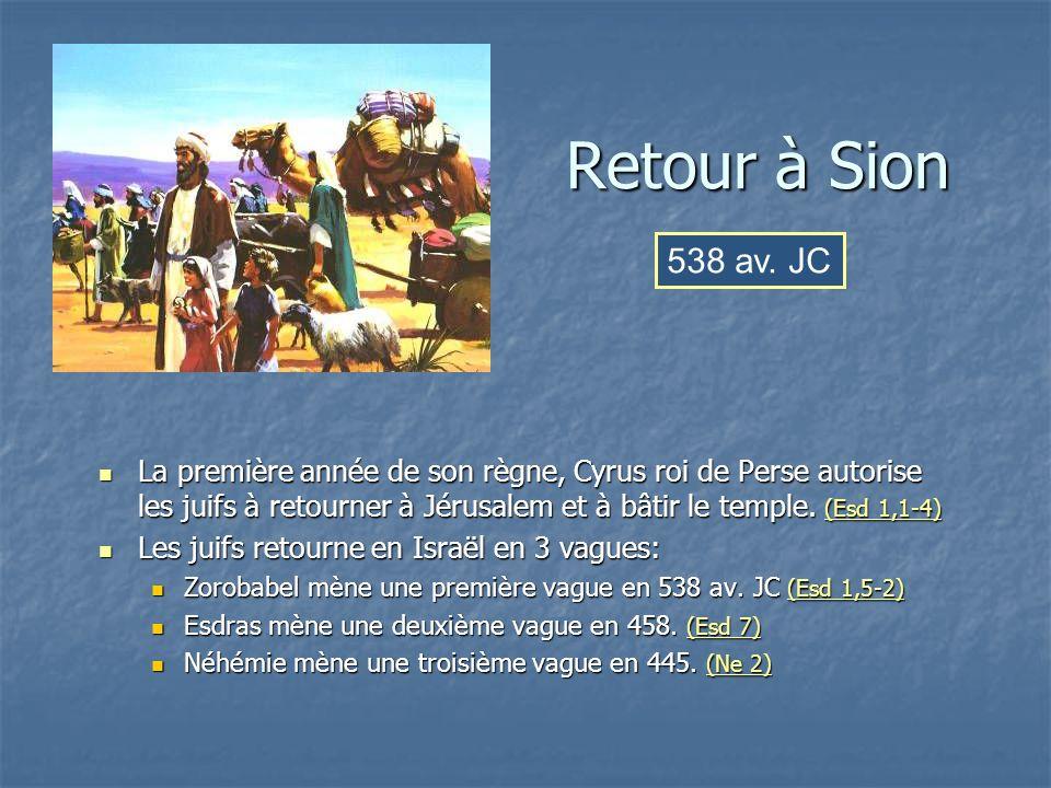 Retour à Sion La première année de son règne, Cyrus roi de Perse autorise les juifs à retourner à Jérusalem et à bâtir le temple. (Esd 1,1-4) La premi