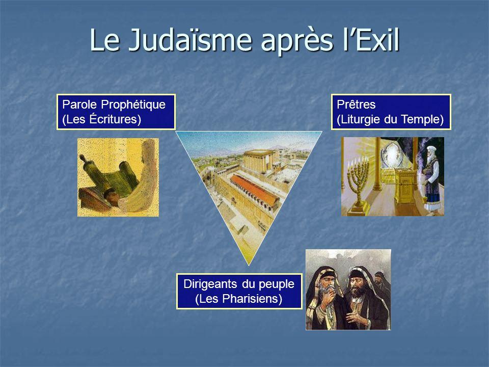 Le Judaïsme après lExil Parole Prophétique (Les Écritures) Prêtres (Liturgie du Temple) Dirigeants du peuple (Les Pharisiens)