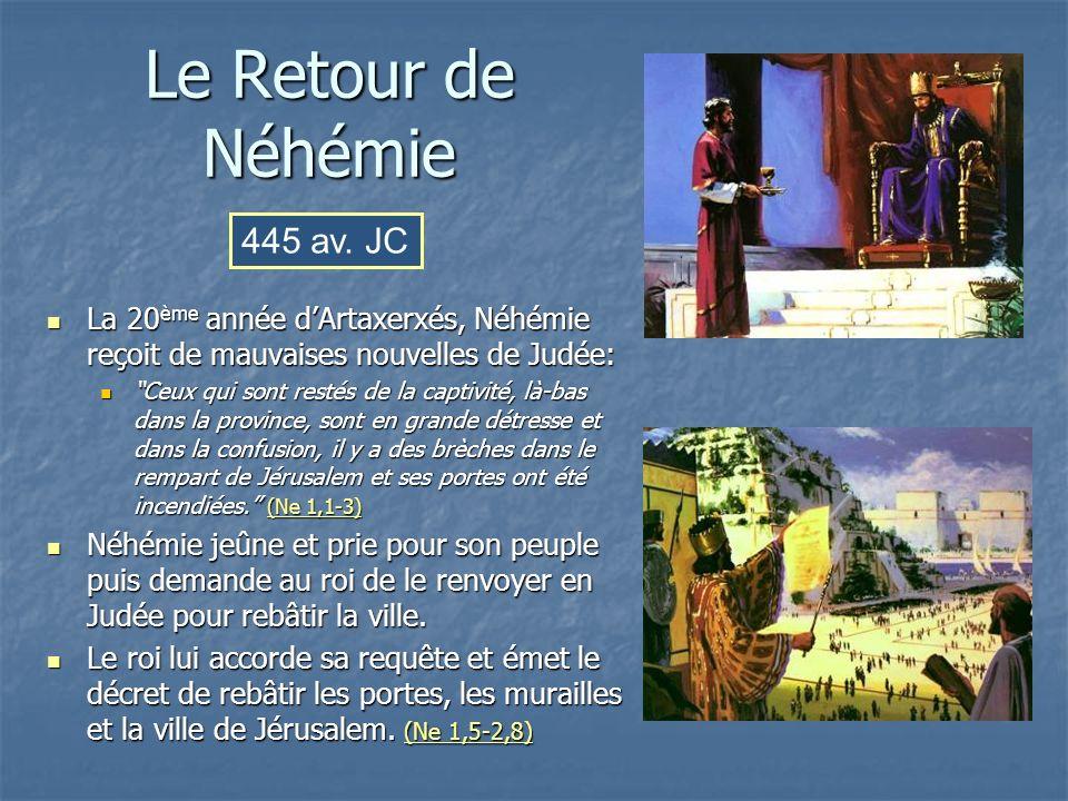 Le Retour de Néhémie La 20 ème année dArtaxerxés, Néhémie reçoit de mauvaises nouvelles de Judée: La 20 ème année dArtaxerxés, Néhémie reçoit de mauva