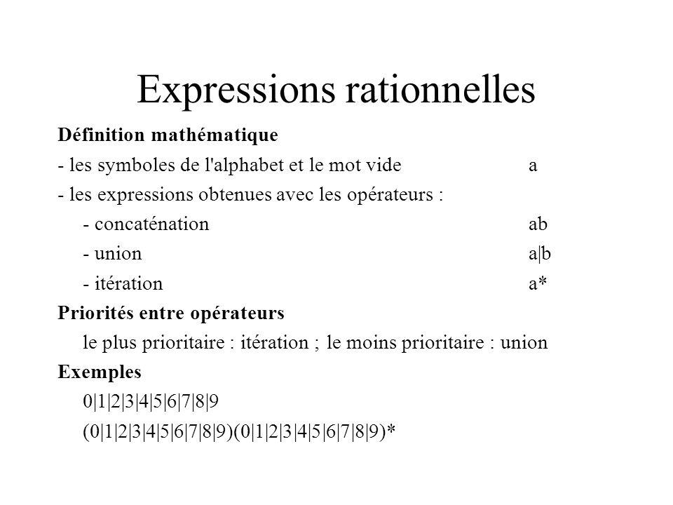 Expressions rationnelles Définition mathématique - les symboles de l alphabet et le mot videa - les expressions obtenues avec les opérateurs : - concaténationab - uniona|b - itérationa* Priorités entre opérateurs le plus prioritaire : itération ;le moins prioritaire : union Exemples 0|1|2|3|4|5|6|7|8|9 (0|1|2|3|4|5|6|7|8|9)(0|1|2|3|4|5|6|7|8|9)*