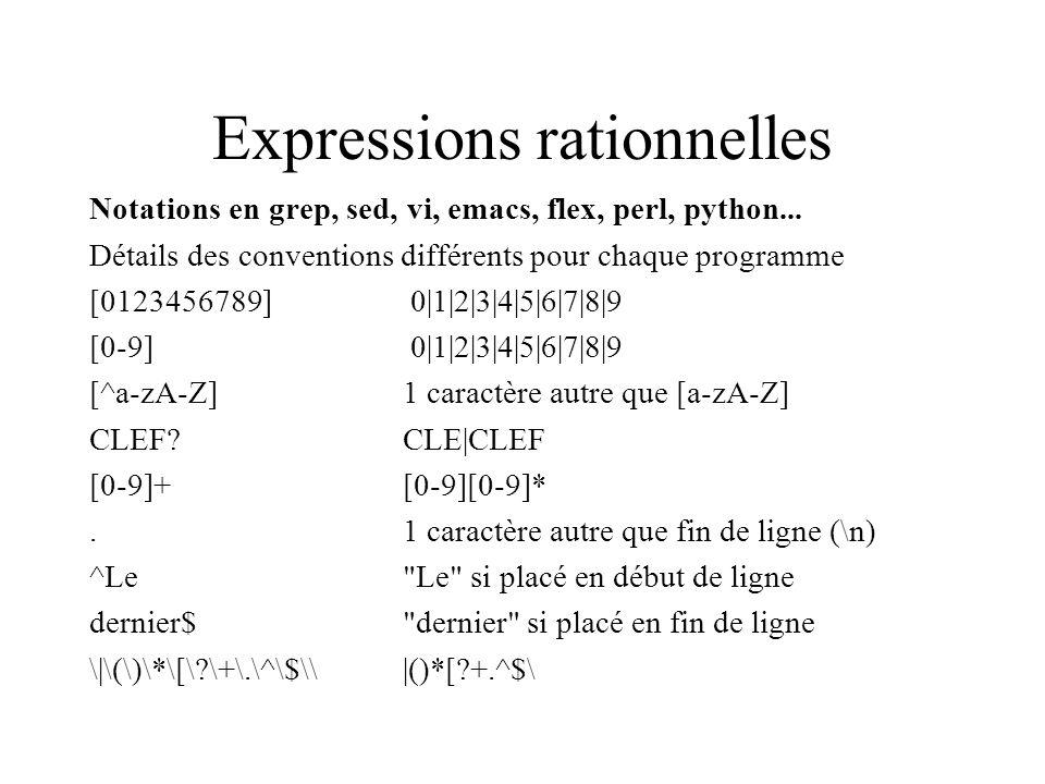 Expressions rationnelles Notations en grep, sed, vi, emacs, flex, perl, python... Détails des conventions différents pour chaque programme [0123456789