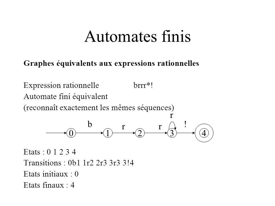 Automates finis Graphes équivalents aux expressions rationnelles Expression rationnellebrrr*! Automate fini équivalent (reconnaît exactement les mêmes