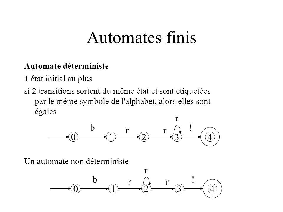 Automates finis Automate déterministe 1 état initial au plus si 2 transitions sortent du même état et sont étiquetées par le même symbole de l'alphabe