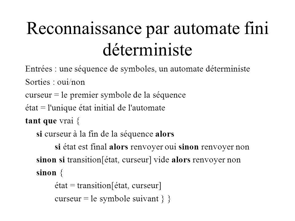 Reconnaissance par automate fini déterministe Entrées : une séquence de symboles, un automate déterministe Sorties : oui/non curseur = le premier symb