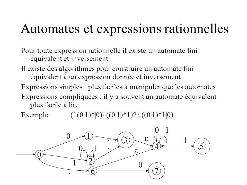 Automates et expressions rationnelles Pour toute expression rationnelle il existe un automate fini équivalent et inversement Il existe des algorithmes pour construire un automate fini équivalent à un expression donnée et inversement Expressions simples : plus faciles à manipuler que les automates Expressions compliquées : il y a souvent un automate équivalent plus facile à lire Exemple :(1(0|1)*|0)\.((0|1)*1)?|\.((0|1)*1|0) 0 1 3 4 5 0.