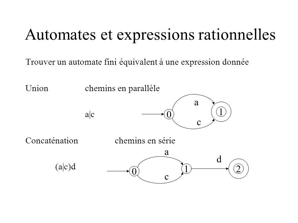 Automates et expressions rationnelles Trouver un automate fini équivalent à une expression donnée Unionchemins en parallèle a|c Concaténationchemins e