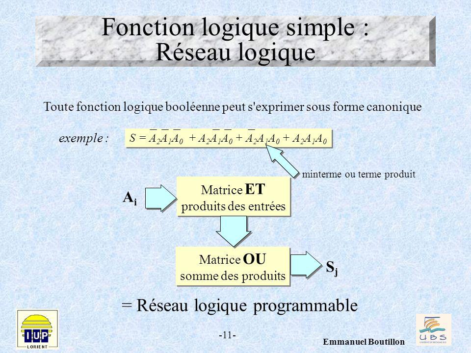 -11- Emmanuel Boutillon Toute fonction logique booléenne peut s'exprimer sous forme canonique S = A 2 A 1 A 0 + A 2 A 1 A 0 + A 2 A 1 A 0 + A 2 A 1 A