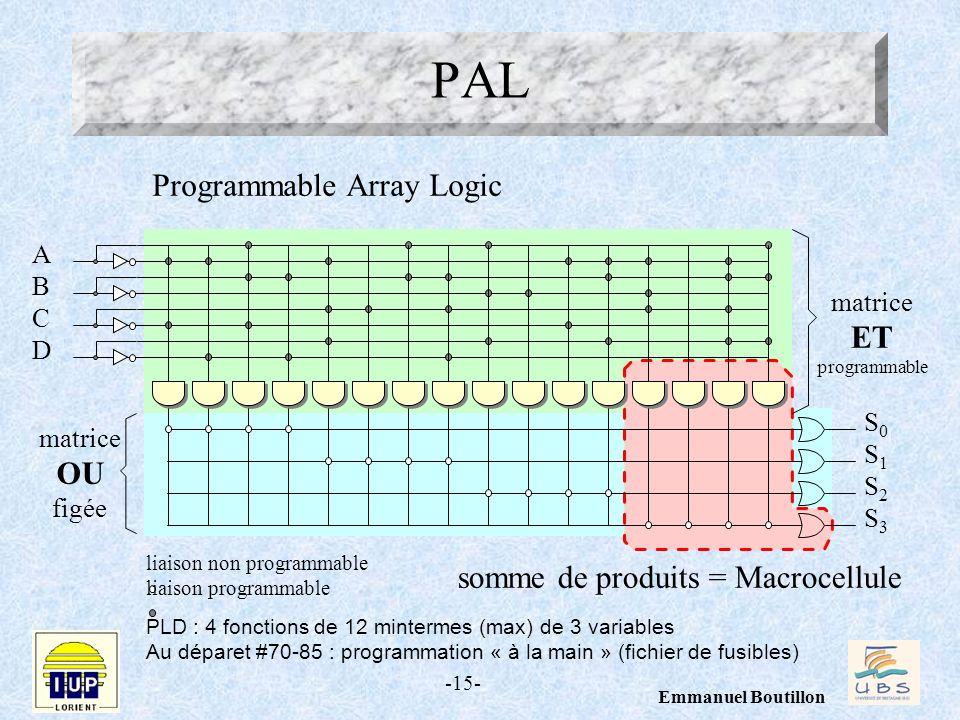 -15- Emmanuel Boutillon ABCDABCD S0S1S2S3S0S1S2S3 matrice ET programmable matrice OU figée liaison non programmable liaison programmable Programmable