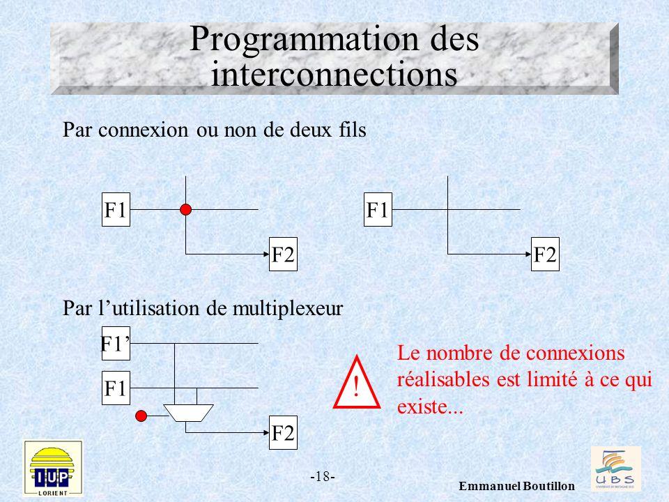 -18- Emmanuel Boutillon Programmation des interconnections Par connexion ou non de deux fils F1 F2 F1 F2 Par lutilisation de multiplexeur F1 F2 F1 Le