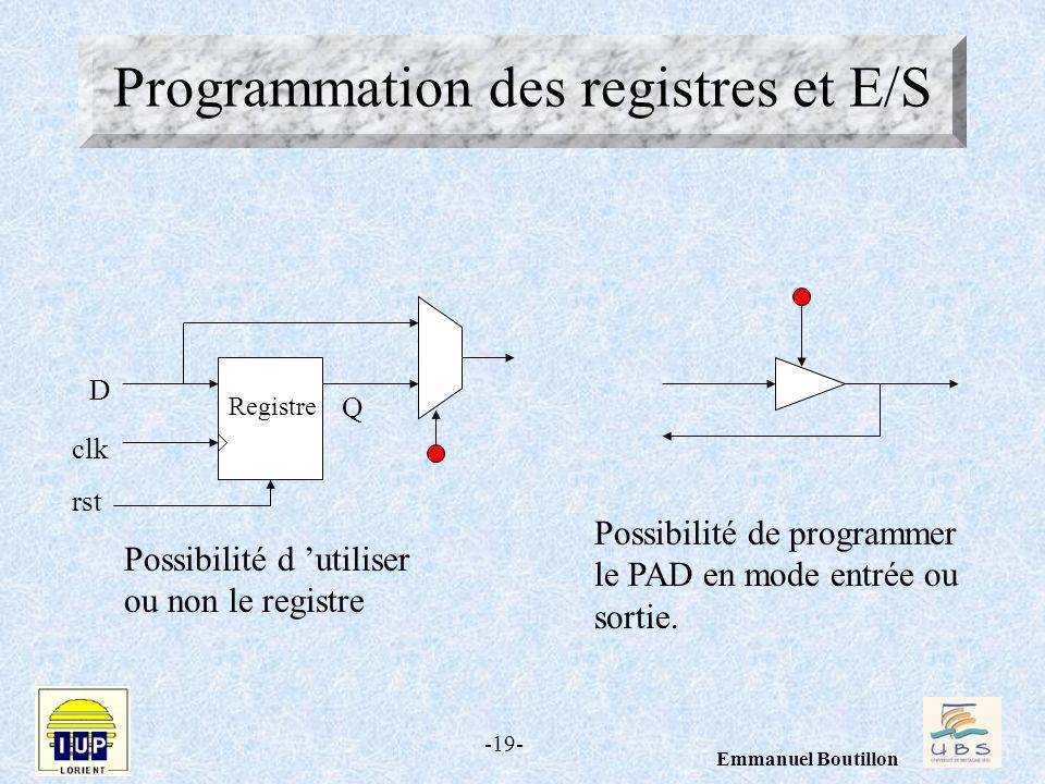 -19- Emmanuel Boutillon Programmation des registres et E/S clk D Q rst Registre Possibilité d utiliser ou non le registre Possibilité de programmer le