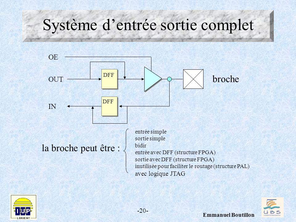 -20- Emmanuel Boutillon Système dentrée sortie complet DFF OE OUT IN broche la broche peut être : entrée simple sortie simple bidir entrée avec DFF (s