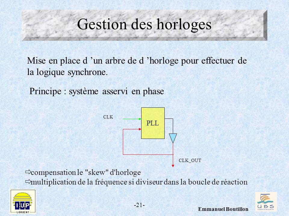 -21- Emmanuel Boutillon Gestion des horloges Mise en place d un arbre de d horloge pour effectuer de la logique synchrone. Principe : système asservi