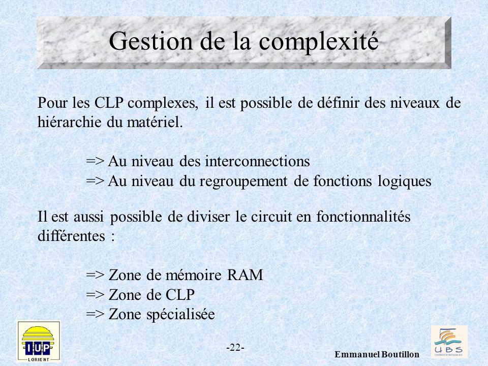 -22- Emmanuel Boutillon Gestion de la complexité Pour les CLP complexes, il est possible de définir des niveaux de hiérarchie du matériel. => Au nivea