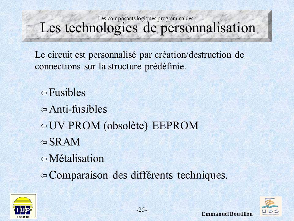 -25- Emmanuel Boutillon Les composants logiques programmables : Les technologies de personnalisation ï Fusibles ï Anti-fusibles ï UV PROM (obsolète) E