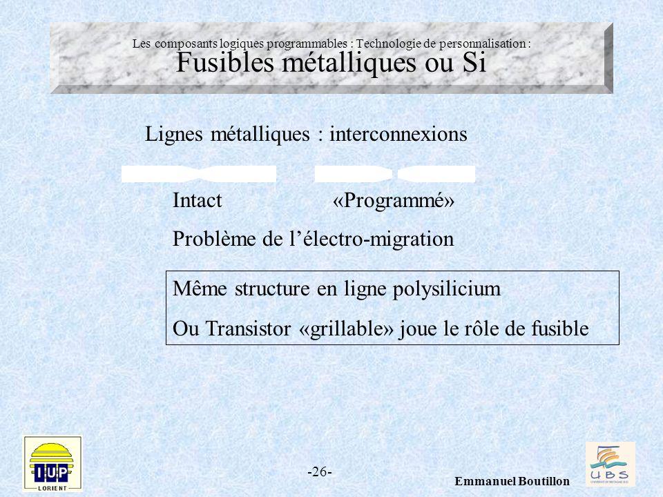 -26- Emmanuel Boutillon Les composants logiques programmables : Technologie de personnalisation : Fusibles métalliques ou Si Lignes métalliques : inte