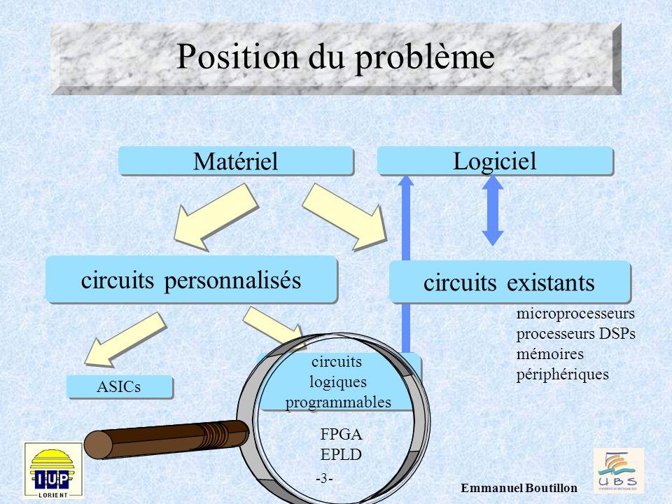 -3- Emmanuel Boutillon microprocesseurs processeurs DSPs mémoires périphériques FPGA EPLD circuits logiques programmables circuits logiques programmab