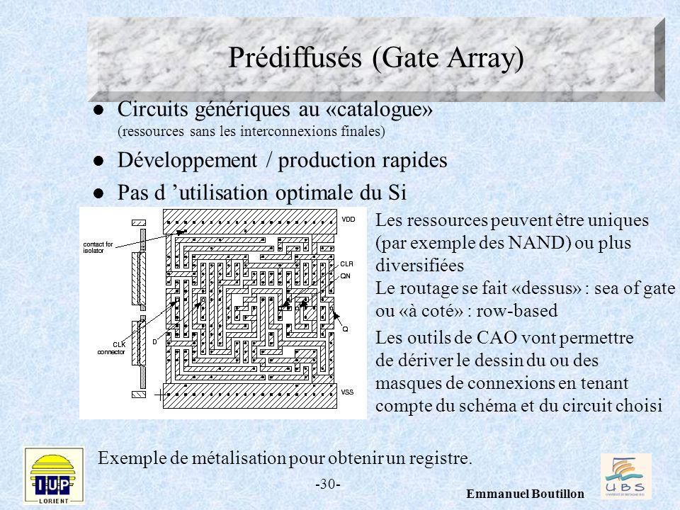 -30- Emmanuel Boutillon Prédiffusés (Gate Array) l Circuits génériques au «catalogue» (ressources sans les interconnexions finales) l Développement /
