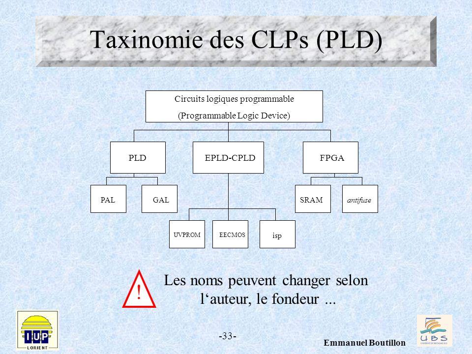-33- Emmanuel Boutillon Taxinomie des CLPs (PLD) Circuits logiques programmable (Programmable Logic Device) PLDEPLD-CPLDFPGA SRAMantifusePALGAL UVPROM