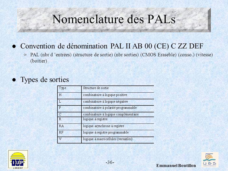 -36- Emmanuel Boutillon Nomenclature des PALs l Convention de dénomination PAL II AB 00 (CE) C ZZ DEF ï PAL (nbr d entrées) (structure de sortie) (nbr