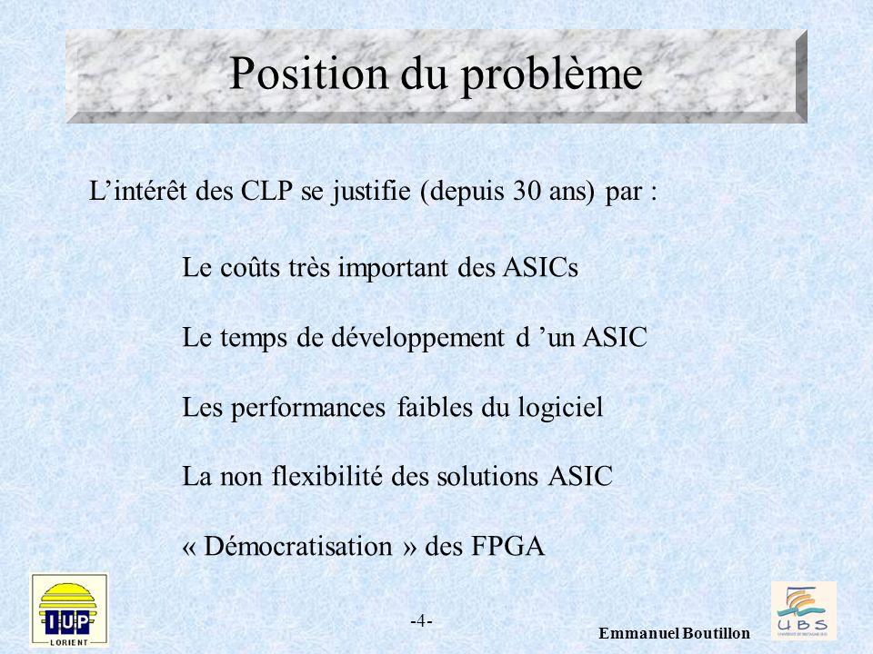 -4- Emmanuel Boutillon Position du problème Lintérêt des CLP se justifie (depuis 30 ans) par : Le coûts très important des ASICs Le temps de développe