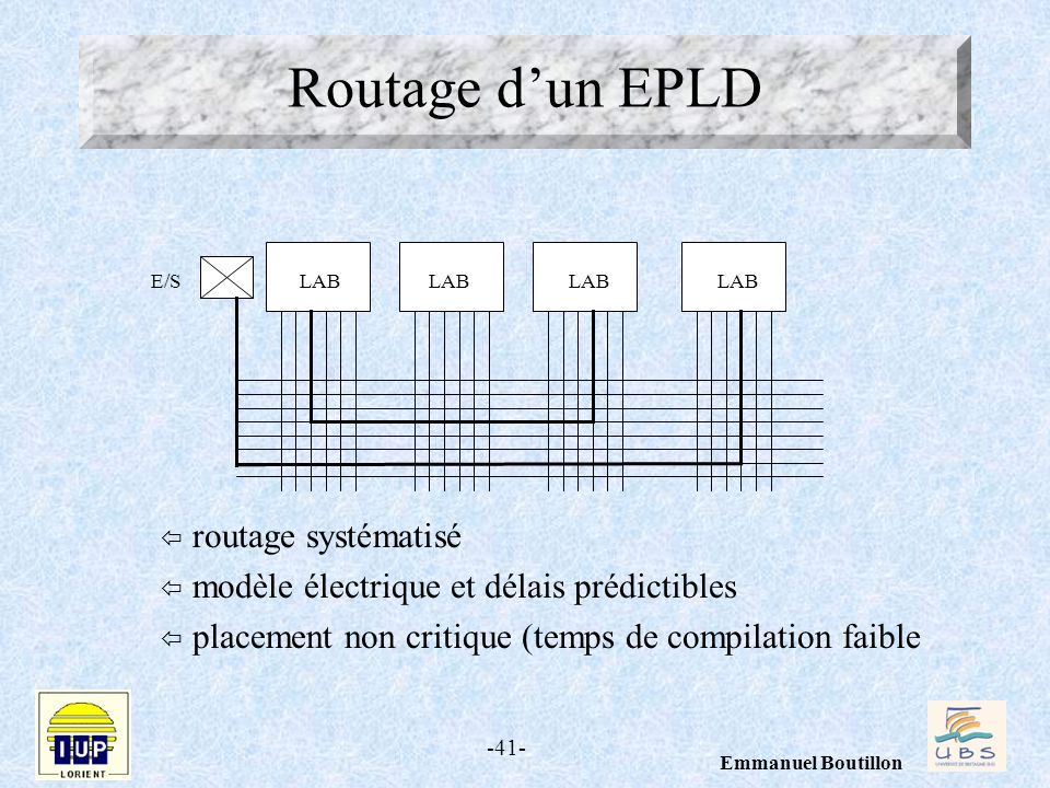 -41- Emmanuel Boutillon Routage dun EPLD ï routage systématisé ï modèle électrique et délais prédictibles ï placement non critique (temps de compilation faible LAB E/SLAB