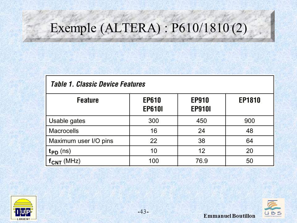 -43- Emmanuel Boutillon Exemple (ALTERA) : P610/1810 (2)