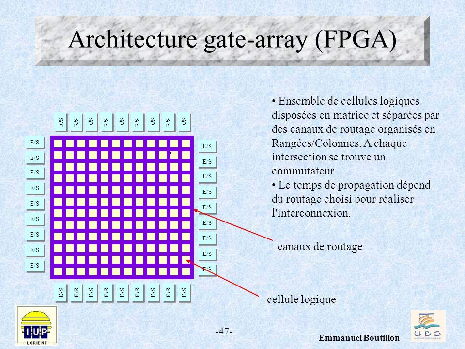 -47- Emmanuel Boutillon Architecture gate-array (FPGA) Ensemble de cellules logiques disposées en matrice et séparées par des canaux de routage organi
