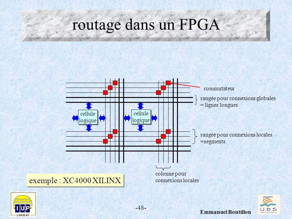 -48- Emmanuel Boutillon rangée pour connexions locales =segments colonne pour connexions locales commutateur cellule logique cellule logique rangée po