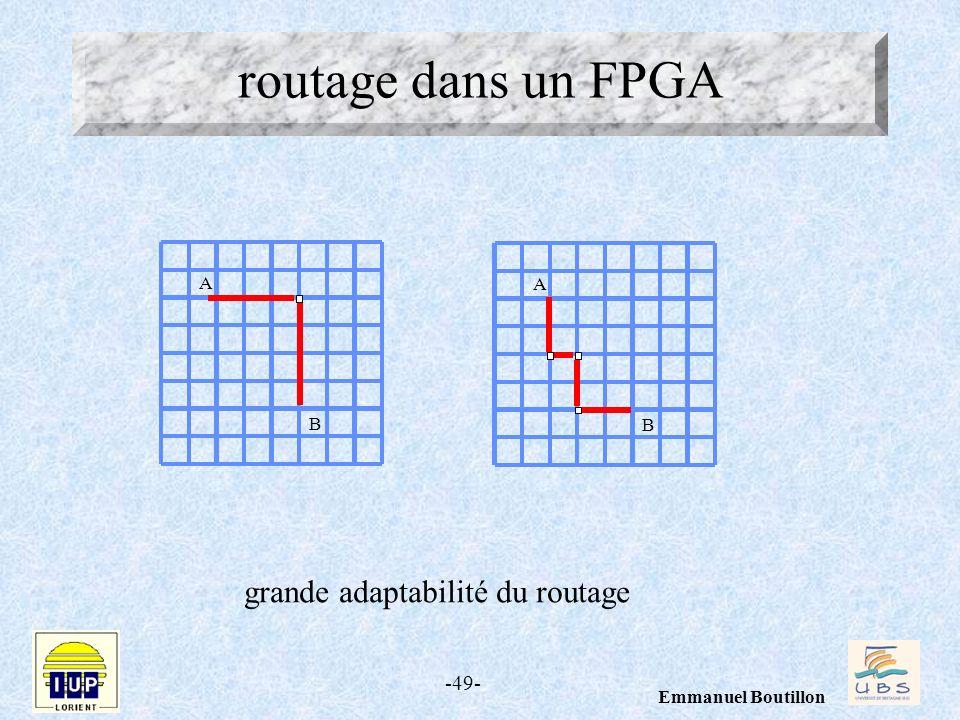 -49- Emmanuel Boutillon A B A B grande adaptabilité du routage routage dans un FPGA