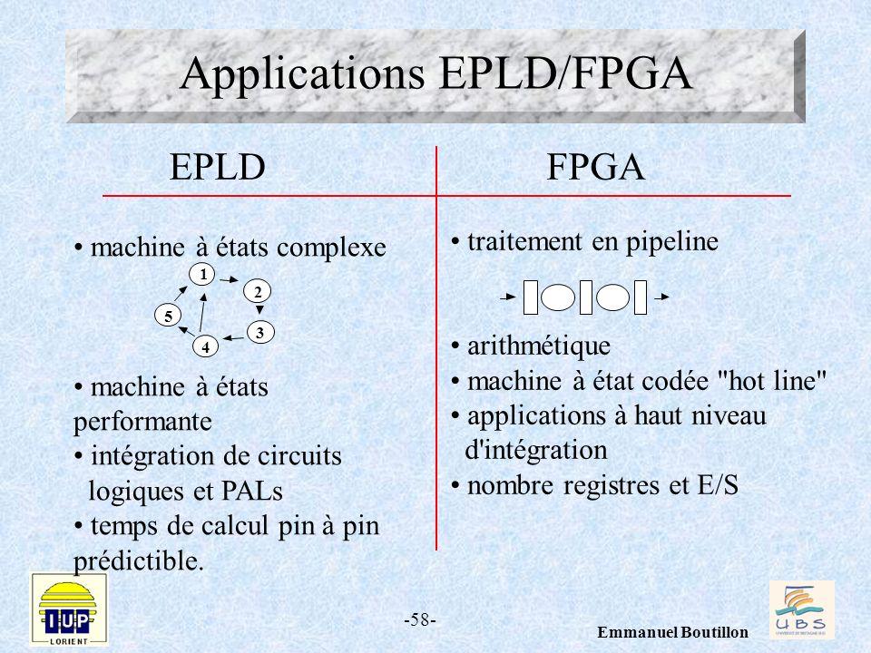 -58- Emmanuel Boutillon EPLDFPGA machine à états complexe machine à états performante intégration de circuits logiques et PALs temps de calcul pin à p