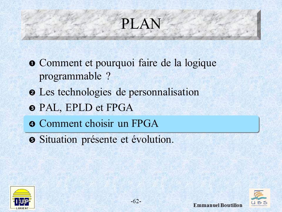 -62- Emmanuel Boutillon Comment et pourquoi faire de la logique programmable ? Les technologies de personnalisation PAL, EPLD et FPGA Comment choisir