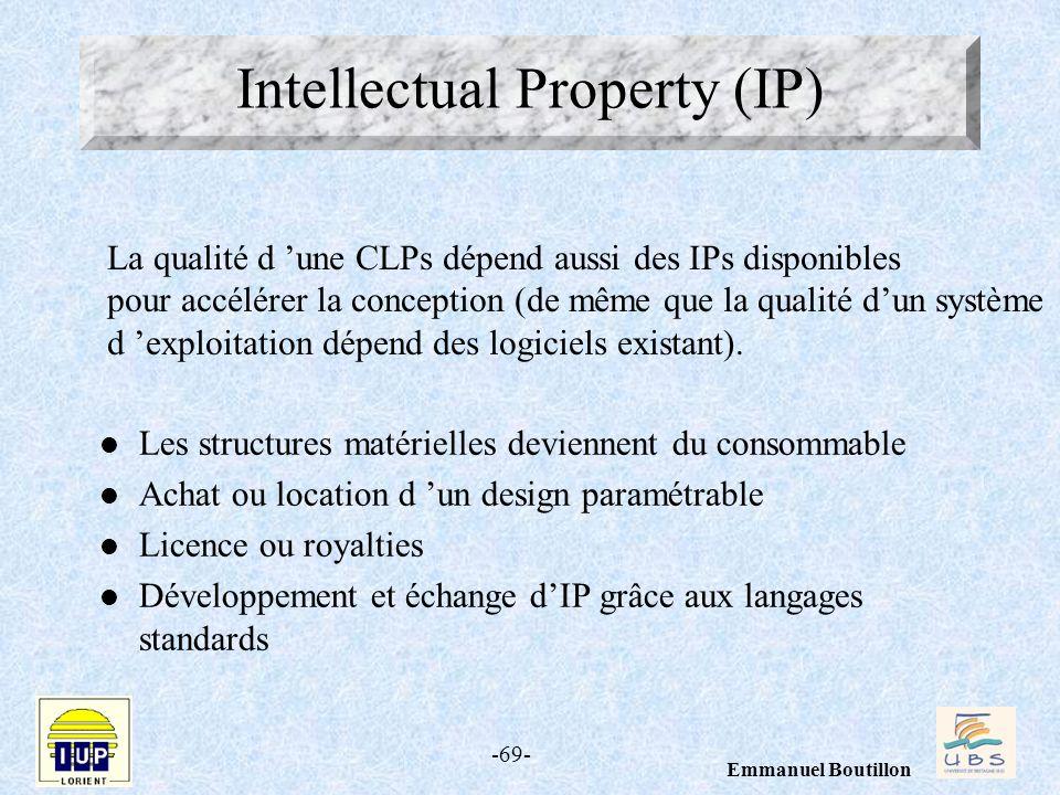 -69- Emmanuel Boutillon Intellectual Property (IP) l Les structures matérielles deviennent du consommable l Achat ou location d un design paramétrable