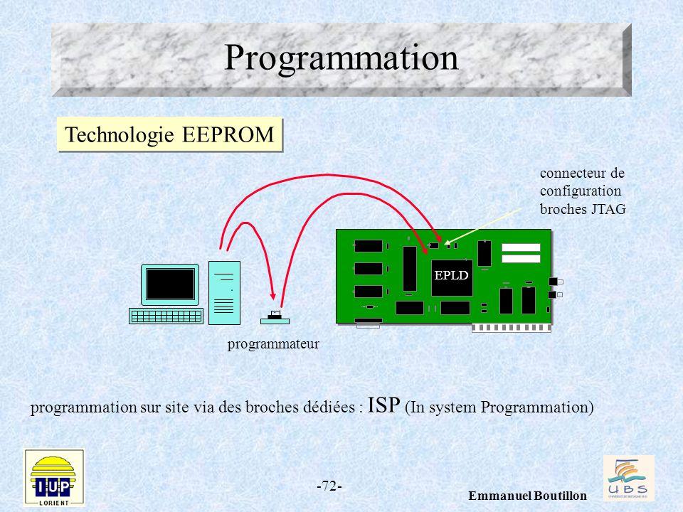 -72- Emmanuel Boutillon EPLD Technologie EEPROM programmation sur site via des broches dédiées : ISP (In system Programmation) connecteur de configura
