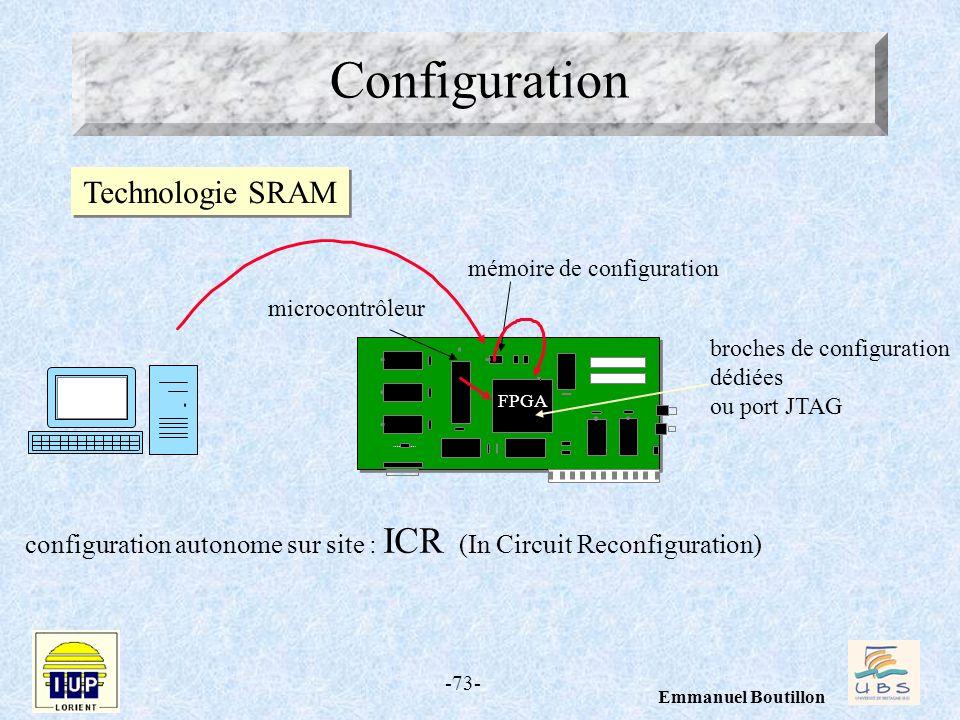 -73- Emmanuel Boutillon Technologie SRAM Configuration mémoire de configuration configuration autonome sur site : ICR (In Circuit Reconfiguration) mic